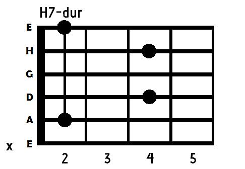 Akord H7-dur Barowy 2 próg
