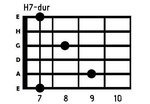 Akord H7-dur Barowy 7 próg