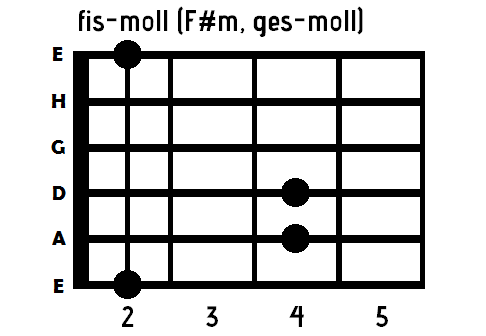 Akord fis-moll