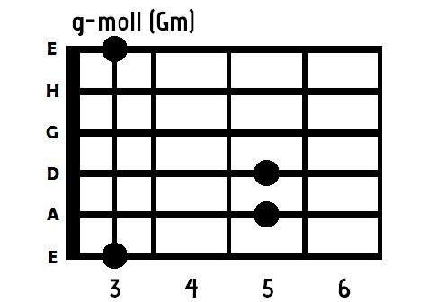 Akord g-moll