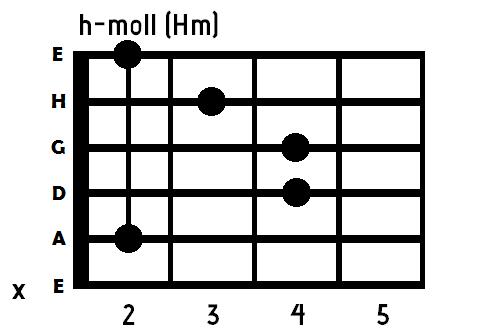 Akord h-moll